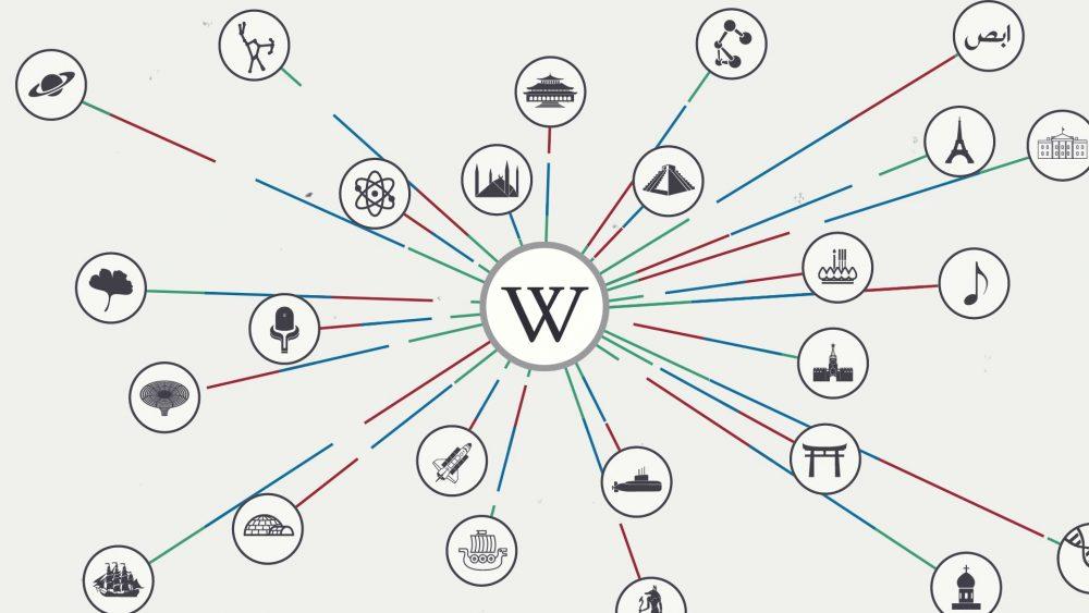 Presence on Wikipedia