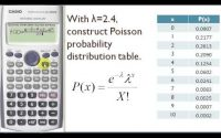 Uses Of Poisson Calculator To Calculate Cumulative Poisson Probability